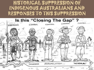 Historical suppression of Indigenous Australians and responses to this suppression