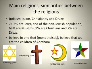 Main religions, similarities between the religions