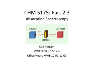 CHM 5175: Part 2.3