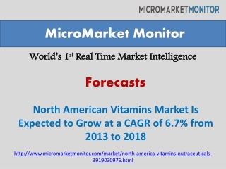 North American Vitamins Market Is Expected to Grow by 2019
