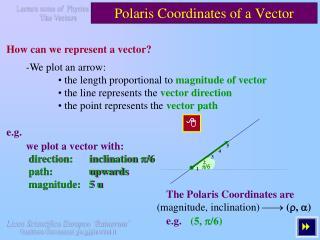 Polaris Coordinates of a Vector