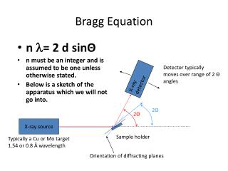 Bragg Equation