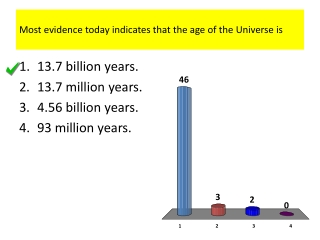 Most evidence today indicates that the age of the Universe is