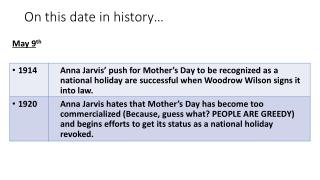 On this date in history…