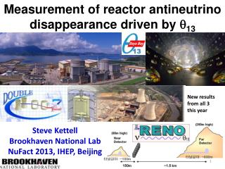 Measurement of reactor antineutrino disappearance driven by   13