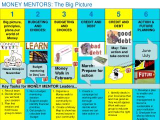 MONEY MENTORS: The Big Picture
