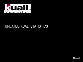 UPDATED  KuaLI  STATISTICS