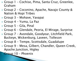 Group 1 – Cochise, Pima, Santa Cruz, Greenlee, Graham Group 2 – Coconino, Apache,  Navajo County & Nation  & Hopi Tribe