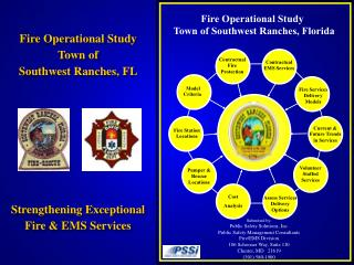 Fire Operational Study Town of  Southwest Ranches, FL