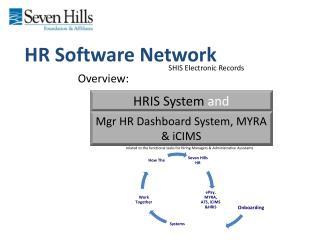 HR Software Network