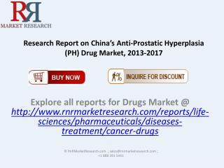 China Anti-Prostatic Hyperplasia Drug Market Research Report