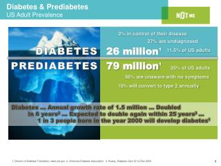 1. American Diabetes Association  2. American Diabetes Association Source for statistics 3. The  Lewin  Group 4. Huang
