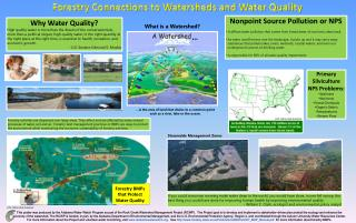 EPA: Watershed Academy