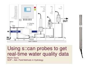 Using s::can probes to  get  real-time water quality  data Martin  Davis SOP – Adv. Field Methods in Hydrology