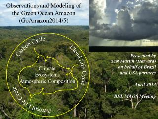 Observations and Modeling of the Green Ocean  Amazon (GoAmazon2014/5)