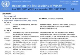 Report on the last sessions of WP.29 June 2013 (160 th  WP.29) and November 2013 (161 st  WP.29)	1/2