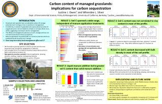 INTRODUCTION Grassland soils typically have considerable carbon (C) storage potential, but C storage or loss is sensiti