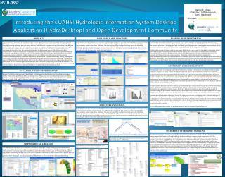 Introducing the CUAHSI Hydrologic Information System Desktop Application (HydroDesktop)  and  Open Development Communit