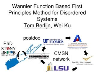 Wannier Function Based First Principles Method for Disordered Systems Tom Berlijn , Wei Ku