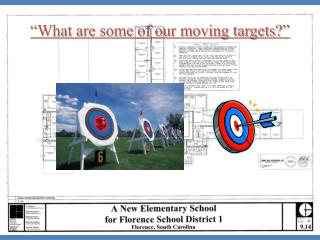 """What are some of our moving targets?"""