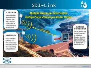 SDI-Link