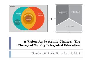 A Vision for Systemic Change:  The Theory of Totally Integrated Education