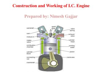 Construction and Working of I.C. Engine Prepared by: Nimesh Gajjar