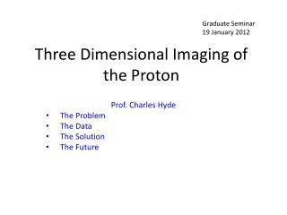 Three Dimensional Imaging of the Proton