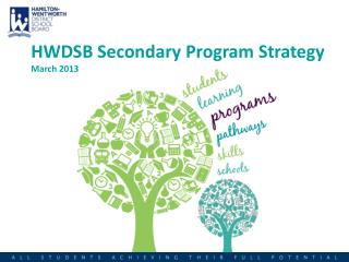 HWDSB Secondary Program Strategy March 2013