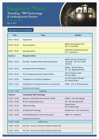 Symposium Proceedings