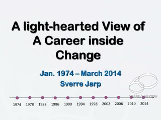 A light-hearted View of A Career inside Change
