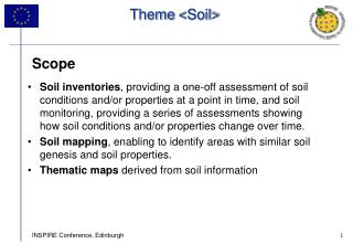 Theme  <Soil>