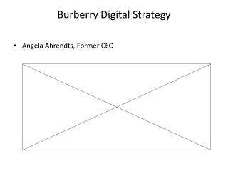 Burberry Digital Strategy