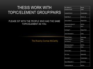 Thesis work with topic/element group/pairs Please sit with the people who had the same topic/element as you.