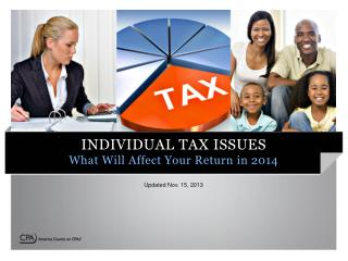 INDIVIDUAL TAX ISSUES What Will Affect Your Return in 2014