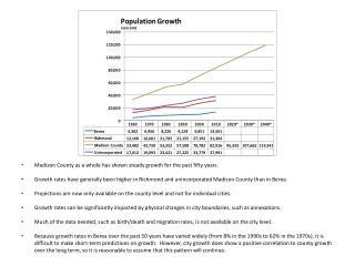 Madison  County as a whole has shown steady growth for the past fifty years.