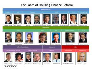 The Faces of Housing Finance Reform