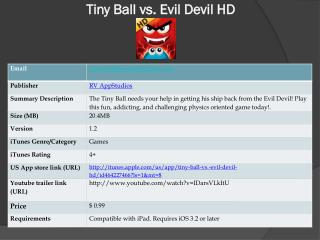 tiny ball vs. evil devil hd - best physics based game for ip