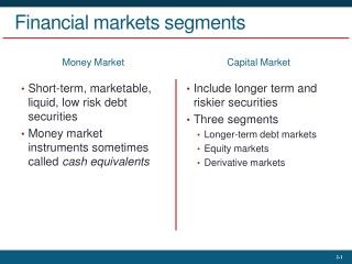 Financial markets segments
