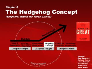 Chapter  5 The Hedgehog Concept (Simplicity Within the Three Circles)