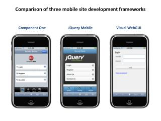 Comparison of three mobile site development frameworks