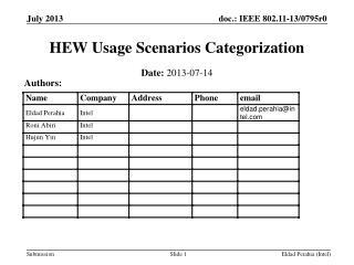 HEW Usage Scenarios Categorization