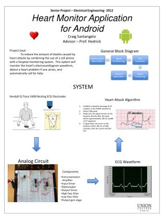 Senior Project – Electrical Engineering- 2012 Heart Monitor Application for Android Craig Santangelo Advisor – Prof. He