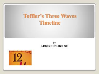 Toffler's Three Waves Timeline