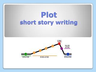 Plot short story writing