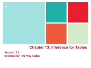 Chapter  13:  Inference for  Tables