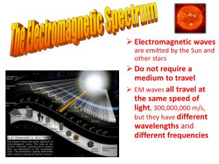 Electromagnetic waves are emitted by the Sun and other stars Do  not require a medium to travel
