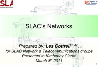 SLAC's Networks
