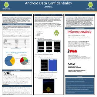 Android Data  Confidentiality Alex  Mayer University of  Houston