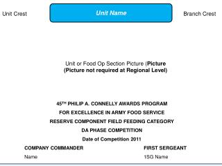 45 TH PHILIP A. CONNELLY AWARDS PROGRAM FOR EXCELLENCE IN ARMY FOOD SERVICE RESERVE COMPONENT FIELD FEEDING CATEGORY DA